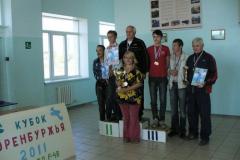 Кубок Оренбуржья по авиамодельному спорту